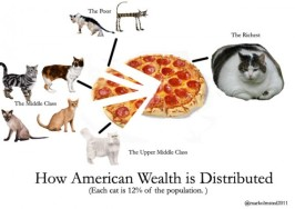 Ameican-Income-Inequality-600x425